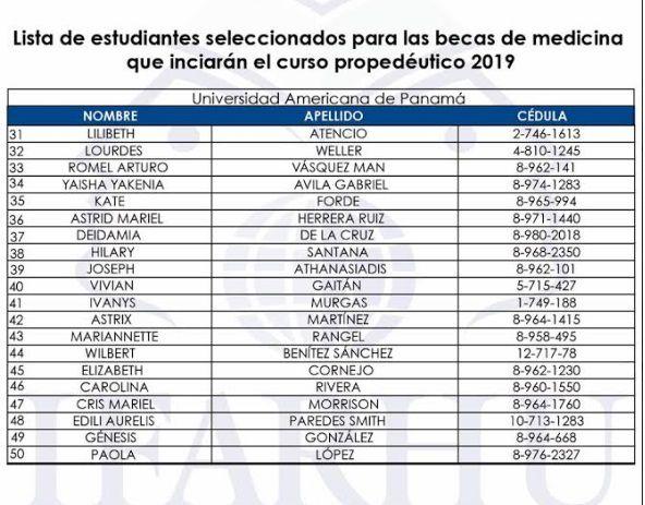 Revelan lista de estudiantes seleccionados del concurso de becas de Medicina