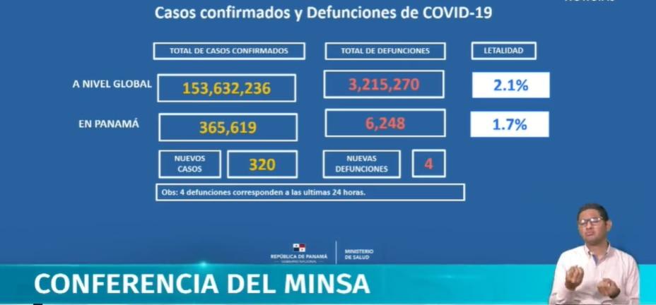 Ojo Chiriquí. Esa es la provincia que presenta mayor mortalidad e incidencia de casos de la covid-19 en la actualidad. Video